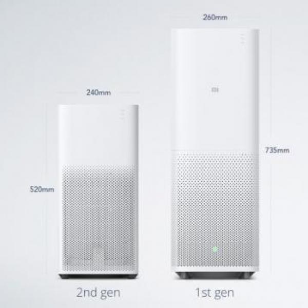دستگاه تصفیه هوا هوشمند شیائومی ورژن ۲ | شیائومی کالا