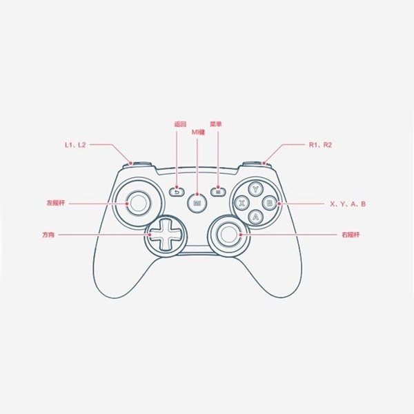 Xiaomi-Mi-Bluetooth-Wireless-Gamepad-06