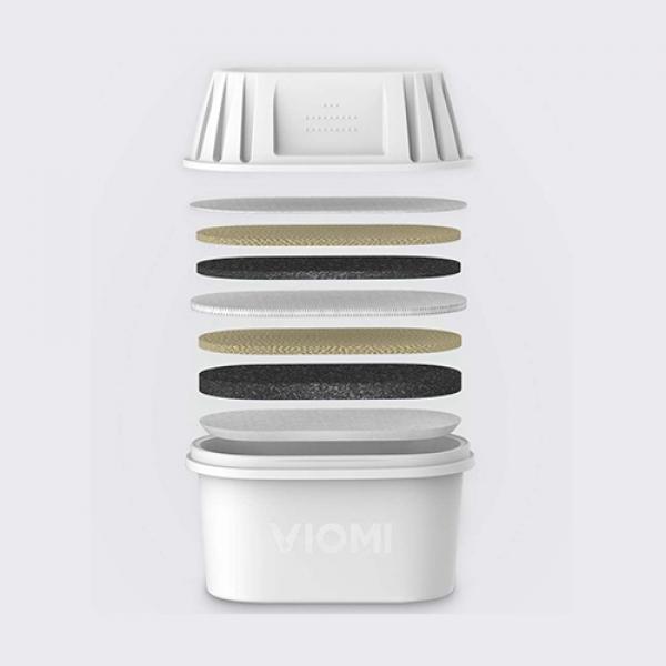 Xiaomi-Viomi-Super-Filter-Kettle-L1-6
