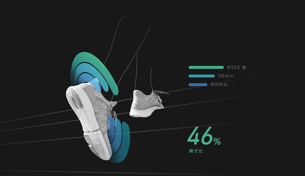 سنسور ورزشی هوشمند شیائومی | شیائومی کالا
