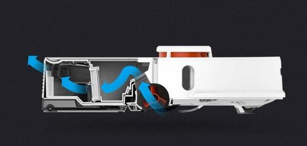جاروبرقی رباتیک میجیا مدل Roborock | شیائومی کالا
